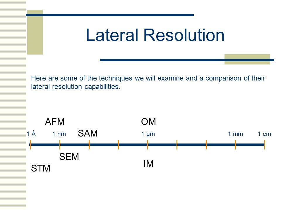Lateral Resolution 1 cm1 mm1 µm1 nm1 Å Here are some of the techniques we will examine and a comparison of their lateral resolution capabilities.