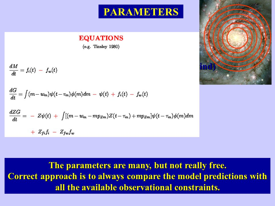 PARAMETERS The parameters are many, but not really free.