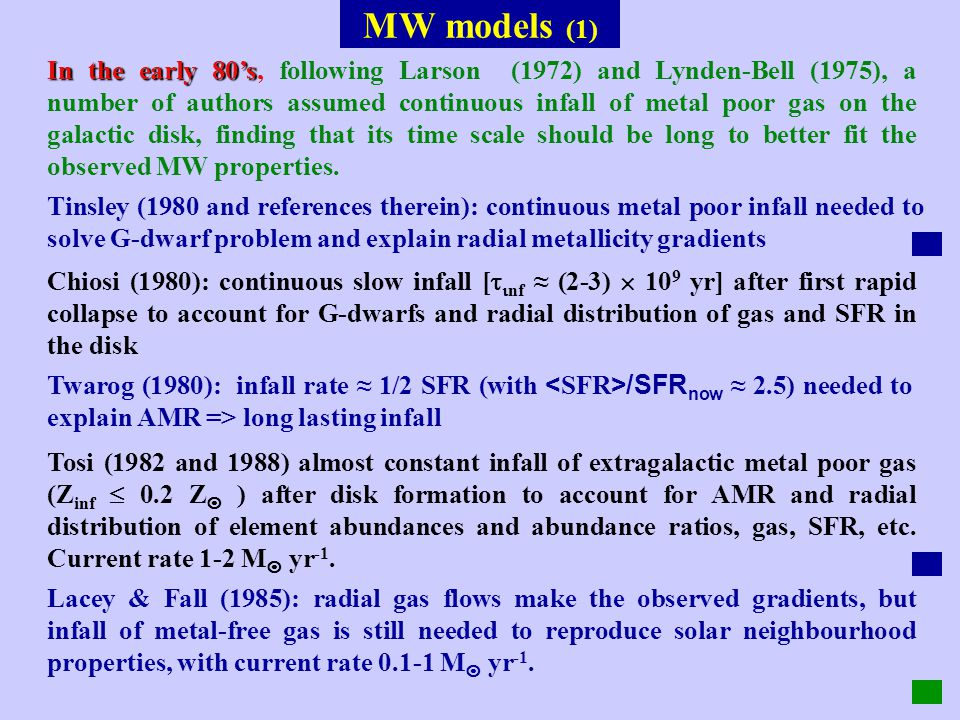 infall to reproduce properties of stellar populations abundance gradients (HII regions) models with no infall models with metal free infall Z infall/ Z sun =0 0.5 1 local AMR (F stars) dots: F stars local G-dwarfs data Shaver et al 83, models Tosi 88 data Edvardsson et al 93, models Tosi 88 Tinsley's intuition in late 70's