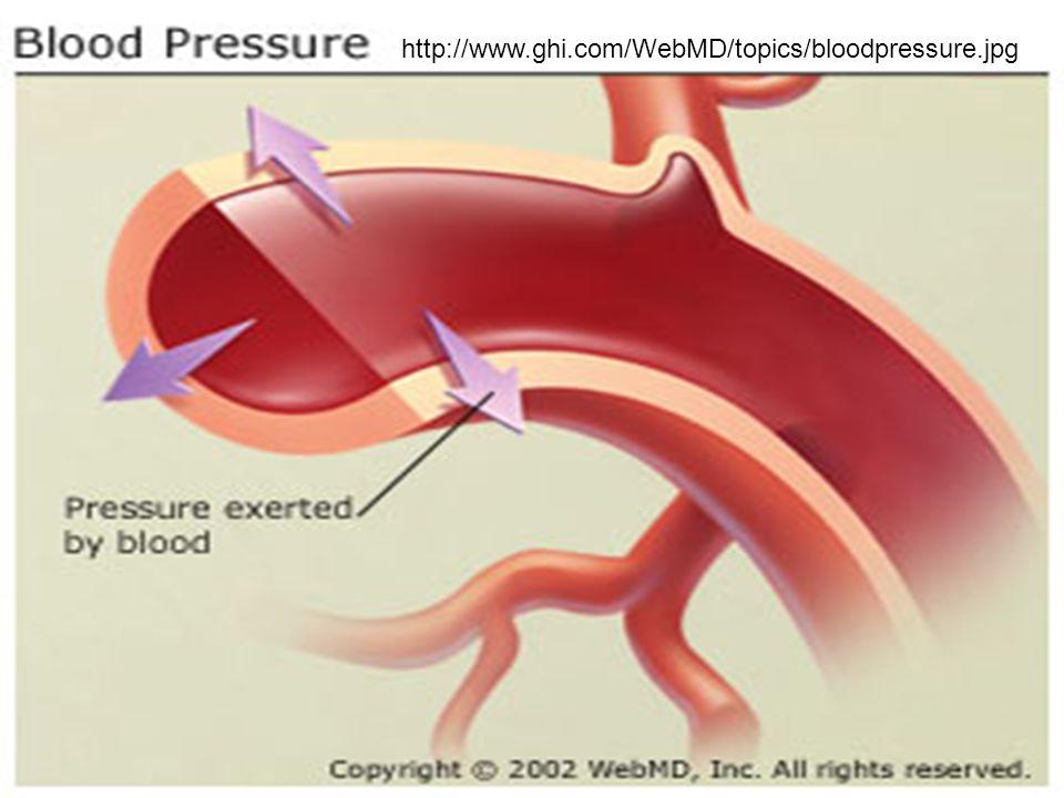 http://www.ghi.com/WebMD/topics/bloodpressure.jpg