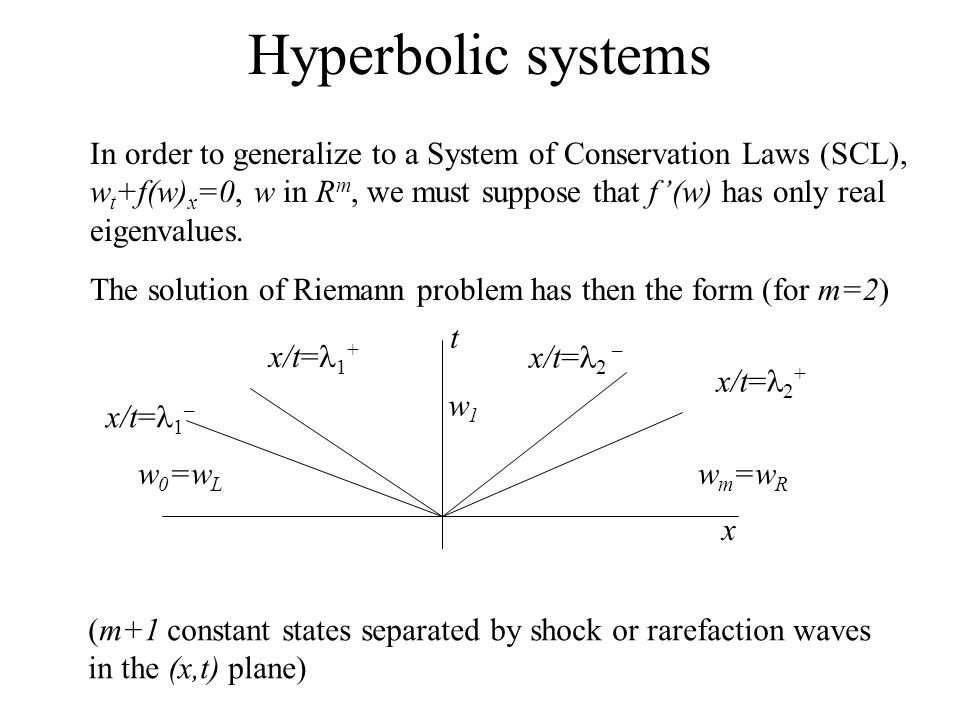 Hyperbolic systems In order to generalize to a System of Conservation Laws (SCL), w t +f(w) x =0, w in R m, we must suppose that f'(w) has only real eigenvalues.
