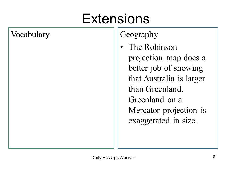 6 Extensions Vocabulary Geography The Robinson projection map does a better job of showing that Australia is larger than Greenland.