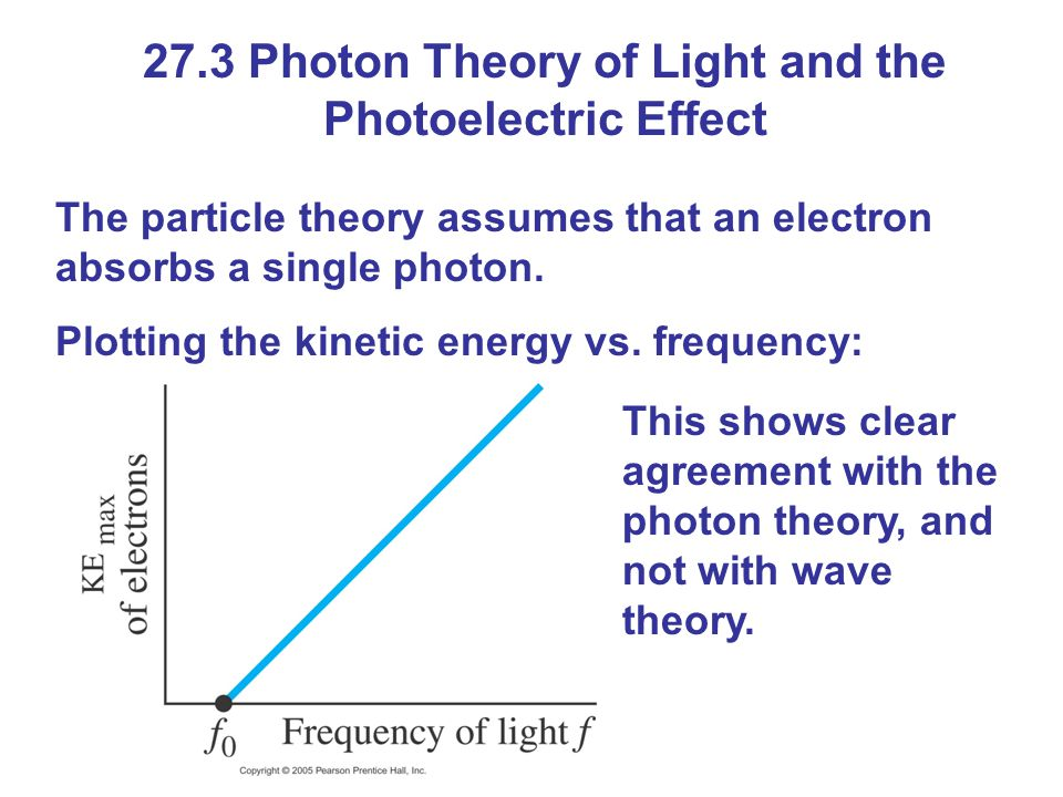 The particle theory assumes that an electron absorbs a single photon. Plotting the kinetic energy vs. frequency: This shows clear agreement with the p