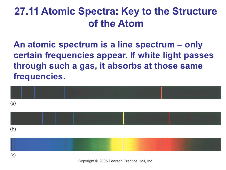 27.11 Atomic Spectra: Key to the Structure of the Atom An atomic spectrum is a line spectrum – only certain frequencies appear. If white light passes