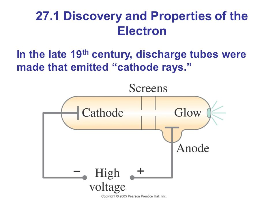 27.1 Discovery and Properties of the Electron It was found that these rays could be deflected by electric or magnetic fields.