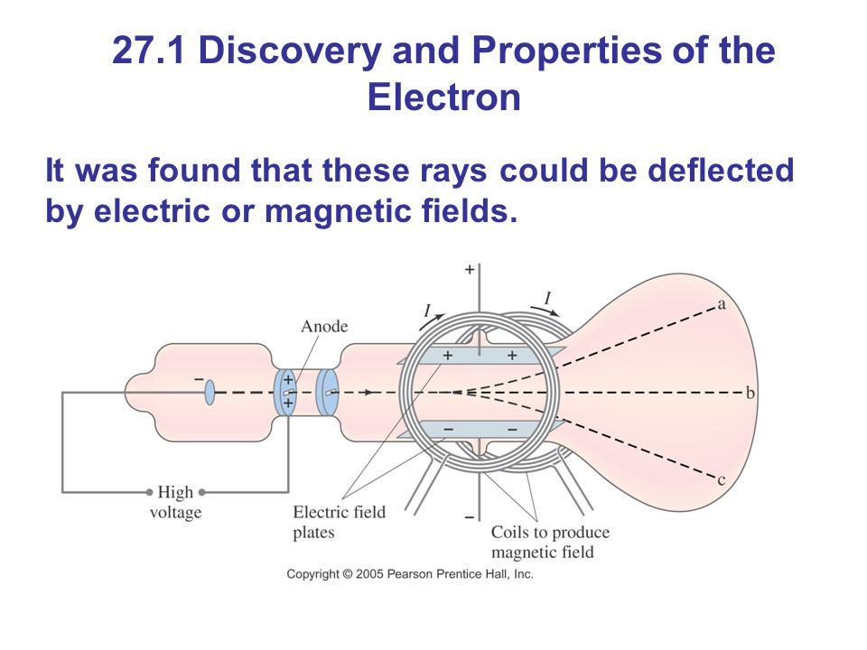 27.1 Discovery and Properties of the Electron By accelerating the rays through a known potential and then measuring the radius of their path in a known magnetic field, the charge to mass ratio could be measured: (27-1) The result is
