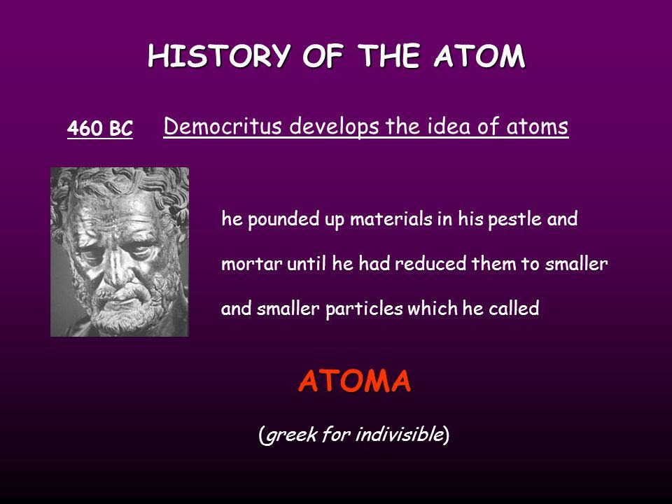 Bohr's Atom electrons in orbits nucleus