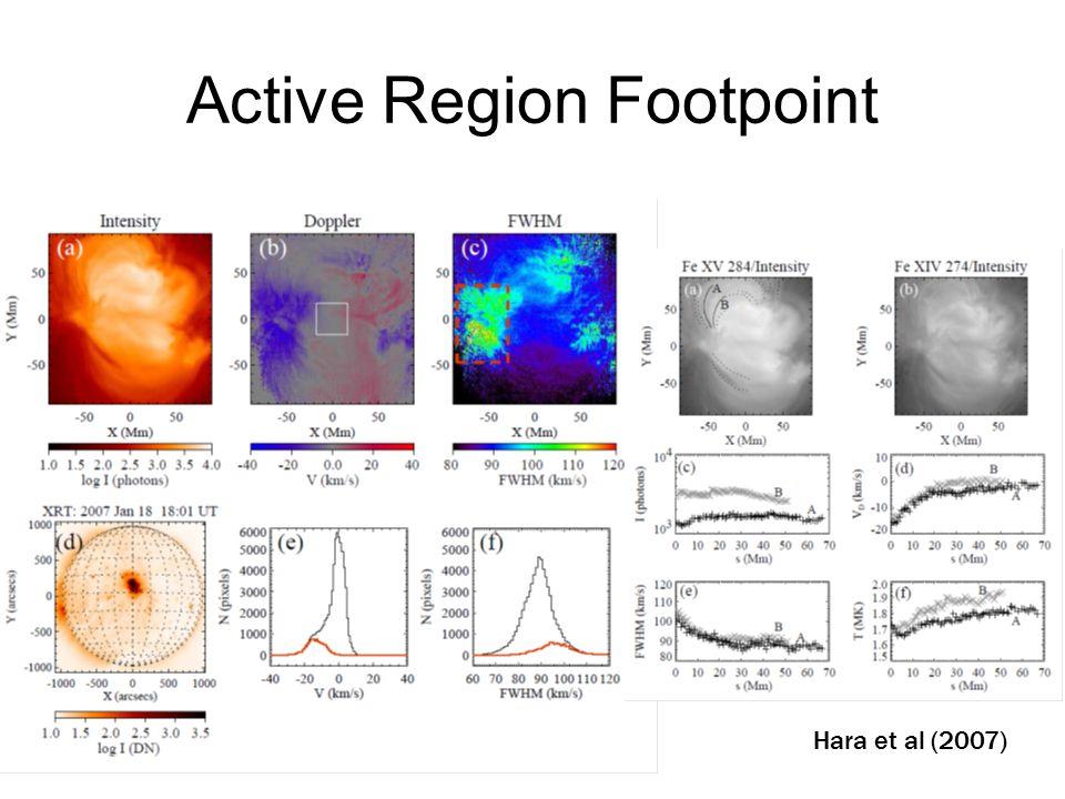 Active Region Footpoint Hara et al (2007) 