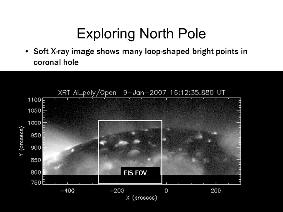 Exploring North Pole Soft X-ray image shows many Ioop-shaped bright points in coronal hole EIS FOV