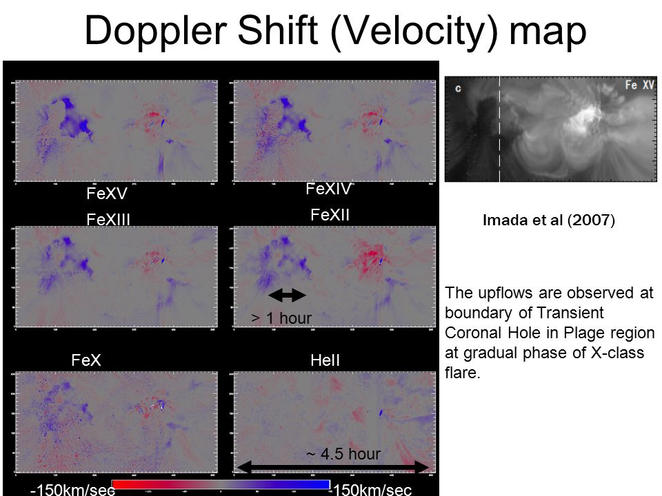 Doppler Shift (Velocity) map FeXV FeX FeXII HeII FeXIII FeXIV ~ 4.5 hour > 1 hour Imada et al (2007) ‏ The upflows are observed at boundary of Transie
