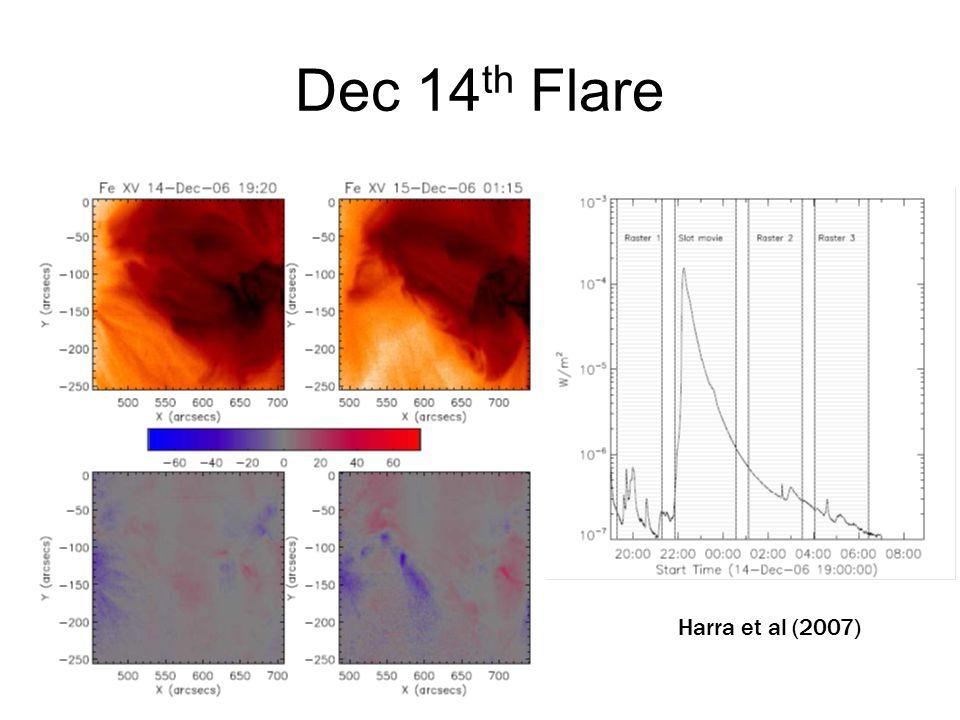 Dec 14 th Flare Harra et al (2007) 