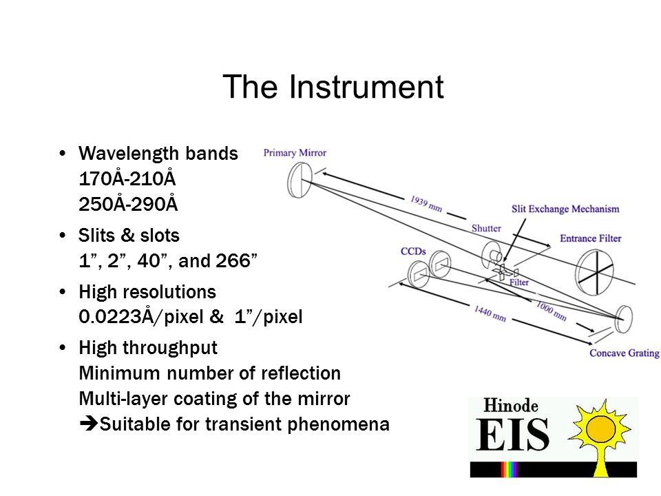 The Instrument Wavelength bands 170Å-210Å 250Å-290Å Slits & slots 1 , 2 , 40 , and 266 High resolutions 0.0223Å/pixel & 1 /pixel High throughput Minimum number of reflection Multi-layer coating of the mirror  Suitable for transient phenomena
