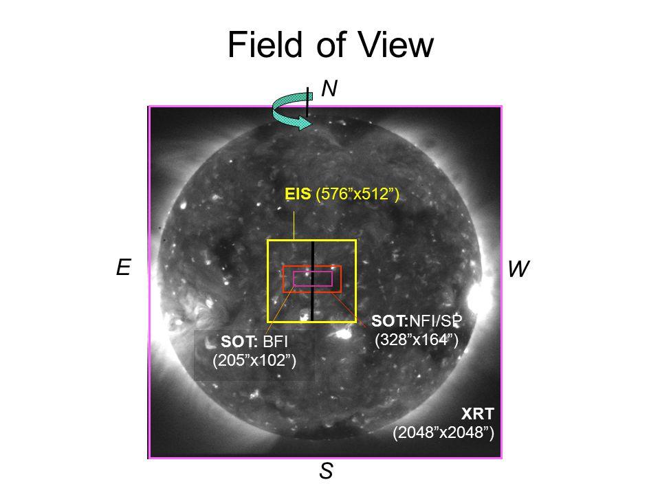 Field of View E S EIS (576 x512 ) XRT (2048 x2048 ) W SOT:NFI/SP (328 x164 ) SOT: BFI (205 x102 ) N