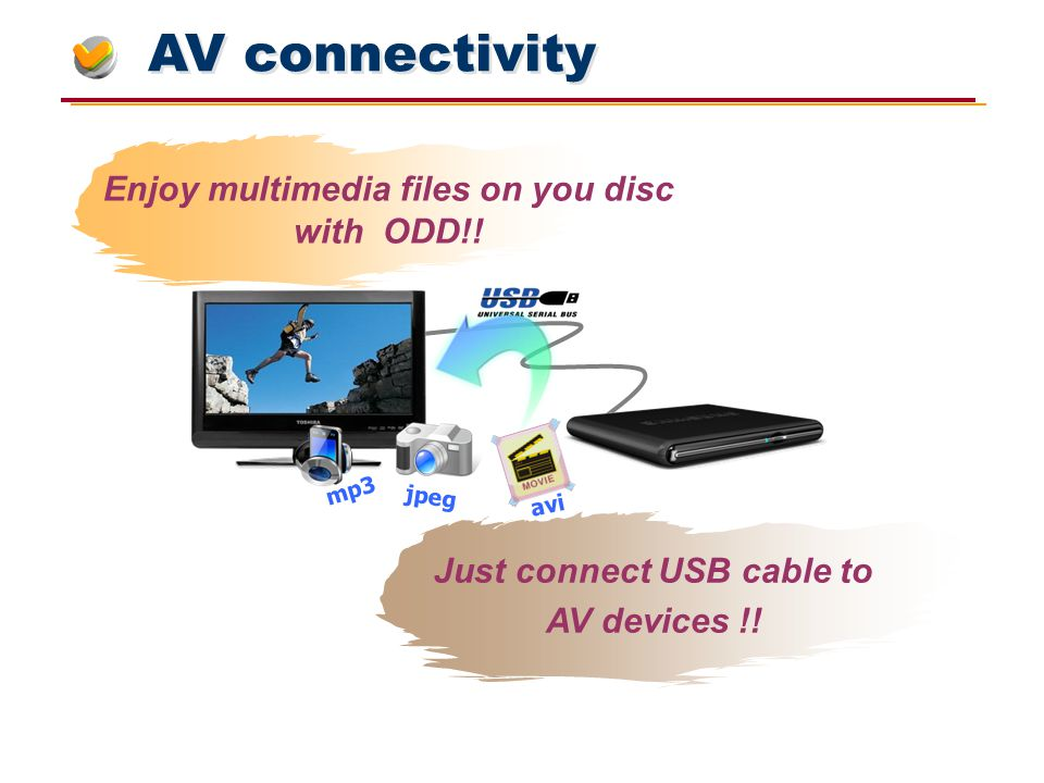 How to use AV connectivity.Step1. Connect USB cable to AV devices and Drive.