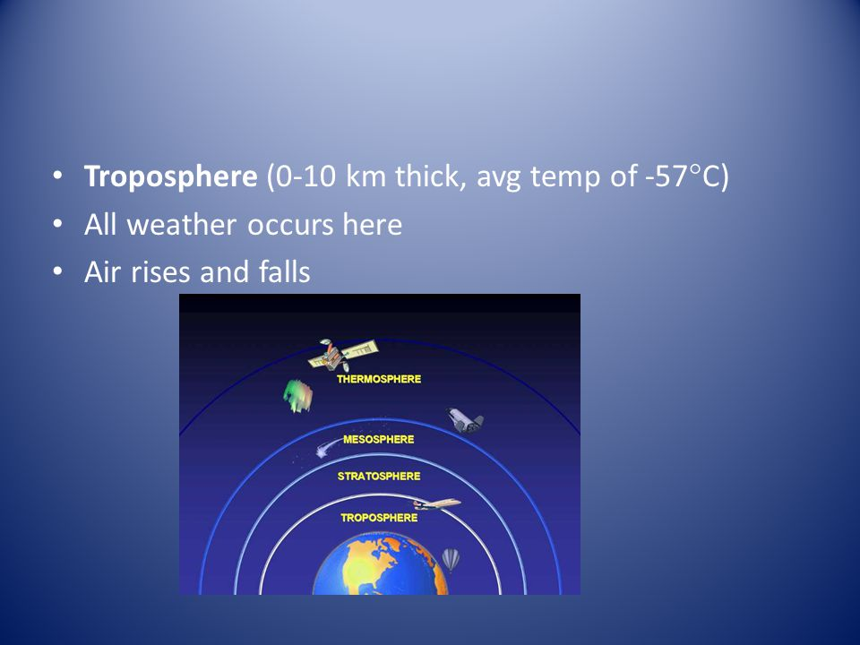 Stratosphere (10-50 km, -2  C) Higher temperature because the ozone (O 3 ) in the upper stratosphere absorbs UV rays Air flows horizontal