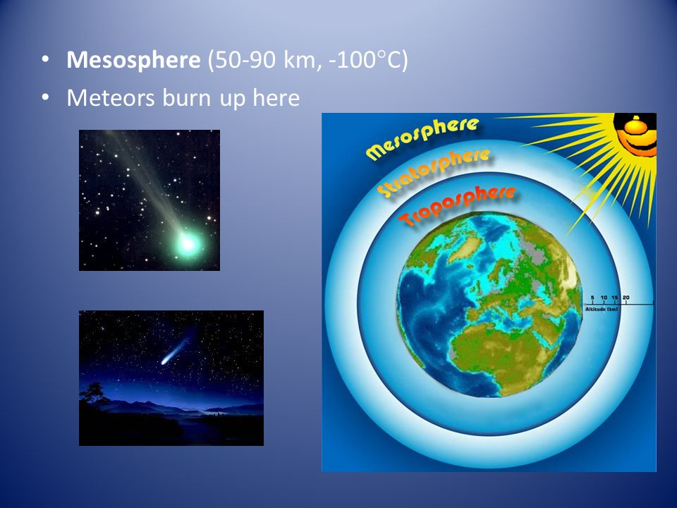 Thermosphere (90 km +, temperatures up to 800  C) Aurora occur here due to high energy charged particles (the solar wind) colliding with gases in atmosphere, exciting atoms Single oxygen atoms absorb UV light, and this increases the temperature