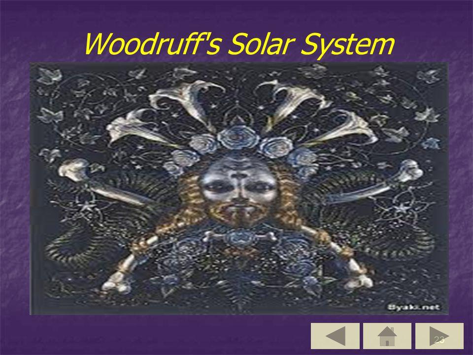 23 Woodruff s Solar System