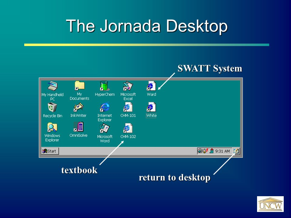 The Jornada Desktop SWATT System return to desktop textbook