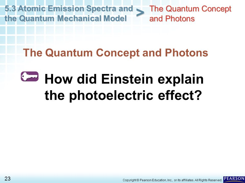 5.3 Atomic Emission Spectra and the Quantum Mechanical Model 23 > Copyright © Pearson Education, Inc., or its affiliates. All Rights Reserved. How did