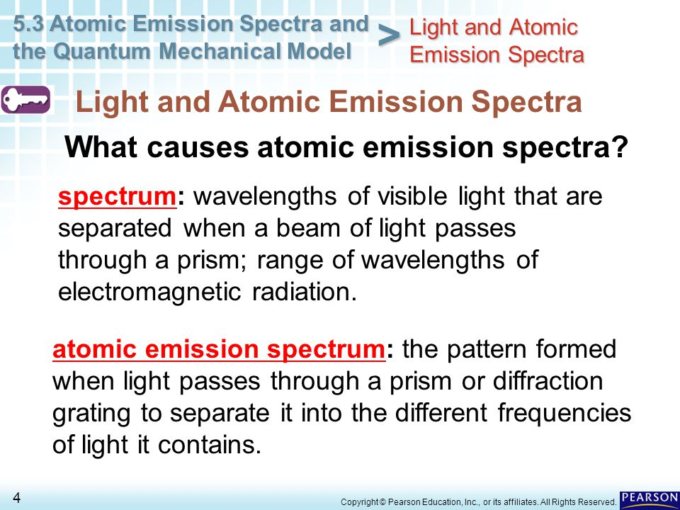 5.3 Atomic Emission Spectra and the Quantum Mechanical Model 4 > Copyright © Pearson Education, Inc., or its affiliates. All Rights Reserved. Light an