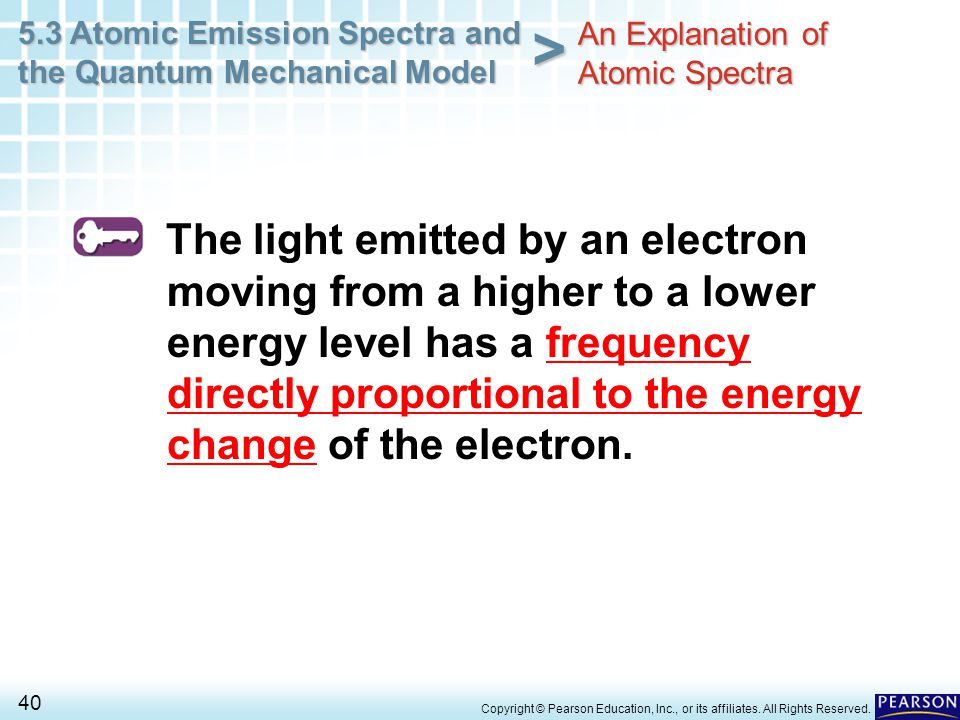 5.3 Atomic Emission Spectra and the Quantum Mechanical Model 40 > Copyright © Pearson Education, Inc., or its affiliates. All Rights Reserved. An Expl