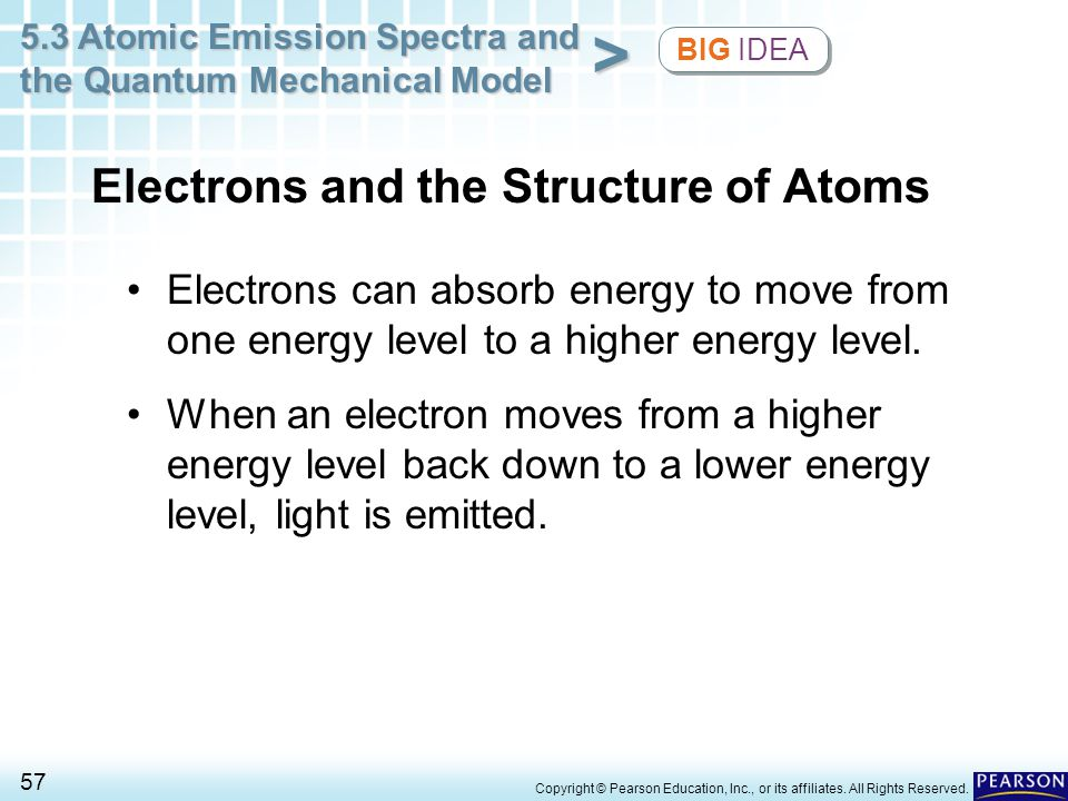 5.3 Atomic Emission Spectra and the Quantum Mechanical Model 57 > Copyright © Pearson Education, Inc., or its affiliates. All Rights Reserved. Electro