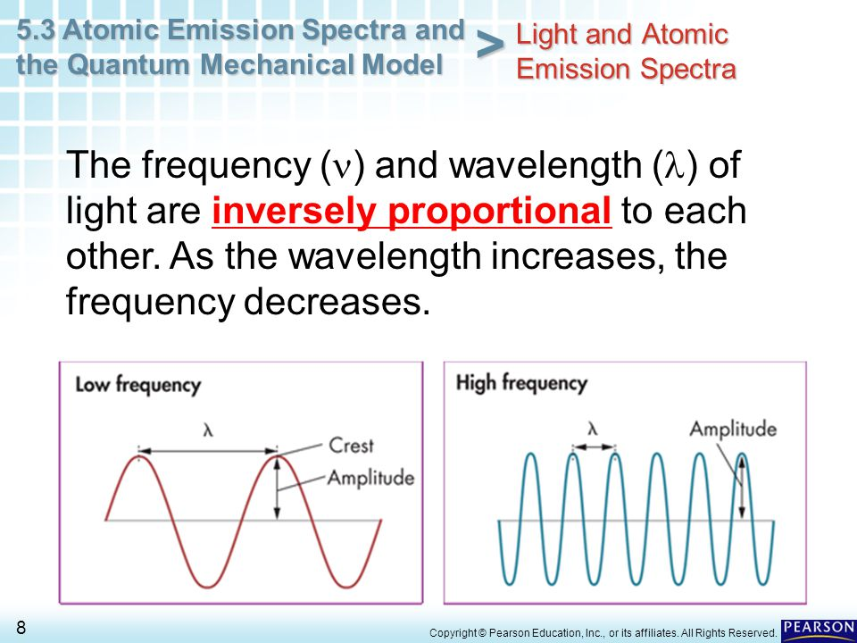 5.3 Atomic Emission Spectra and the Quantum Mechanical Model 9 > Copyright © Pearson Education, Inc., or its affiliates.