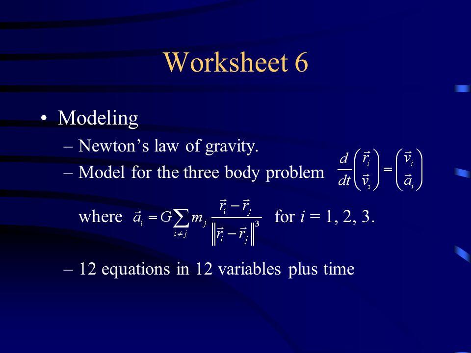 Worksheet 6 Modeling –Newton's law of gravity.