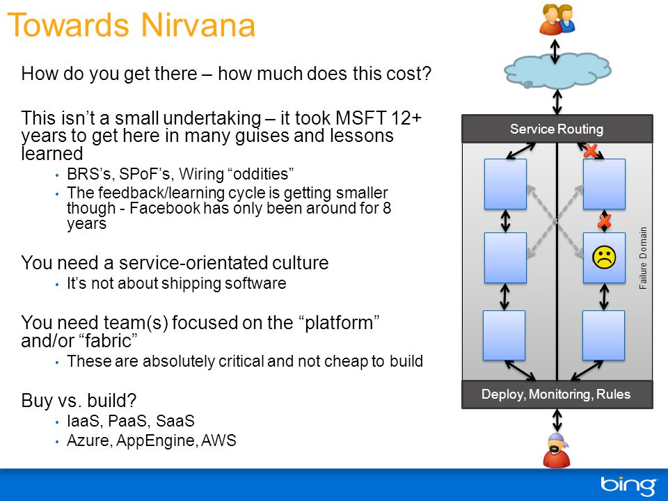 Towards Nirvana How do you get there – how much does this cost? This isn't a small undertaking – it took MSFT 12+ years to get here in many guises and