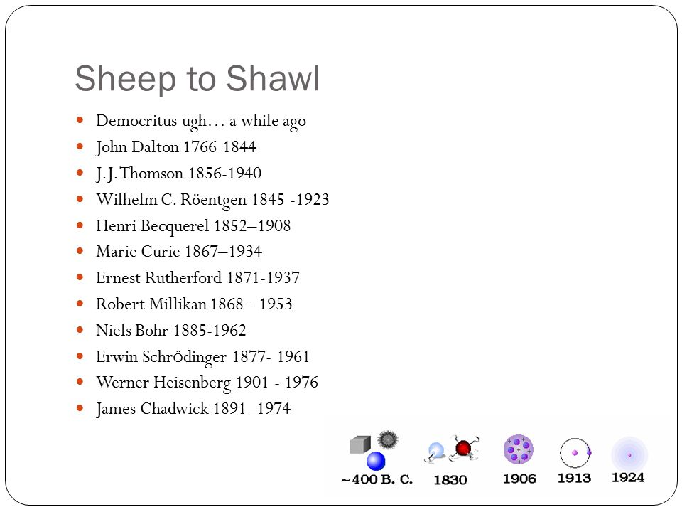 Sheep to Shawl Democritus ugh… a while ago John Dalton 1766-1844 J.J.