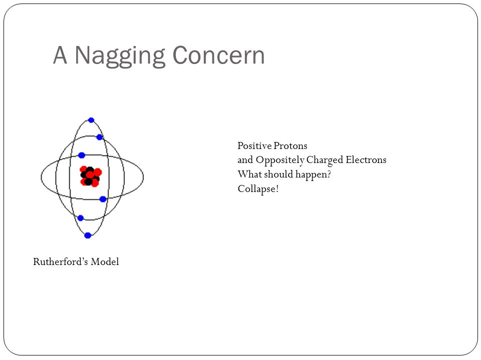 A Nagging Concern Rutherford's Model Positive Protons and Oppositely Charged Electrons What should happen.