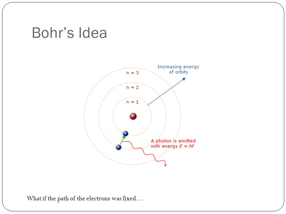 Bohr's Idea What if the path of the electrons was fixed…