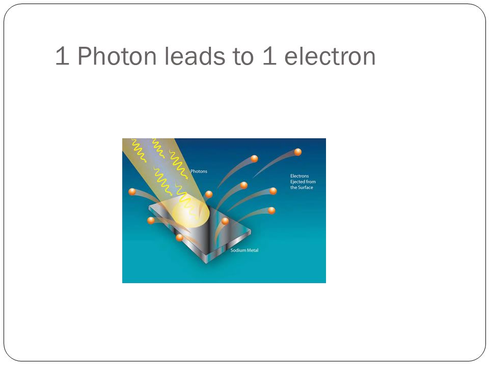1 Photon leads to 1 electron