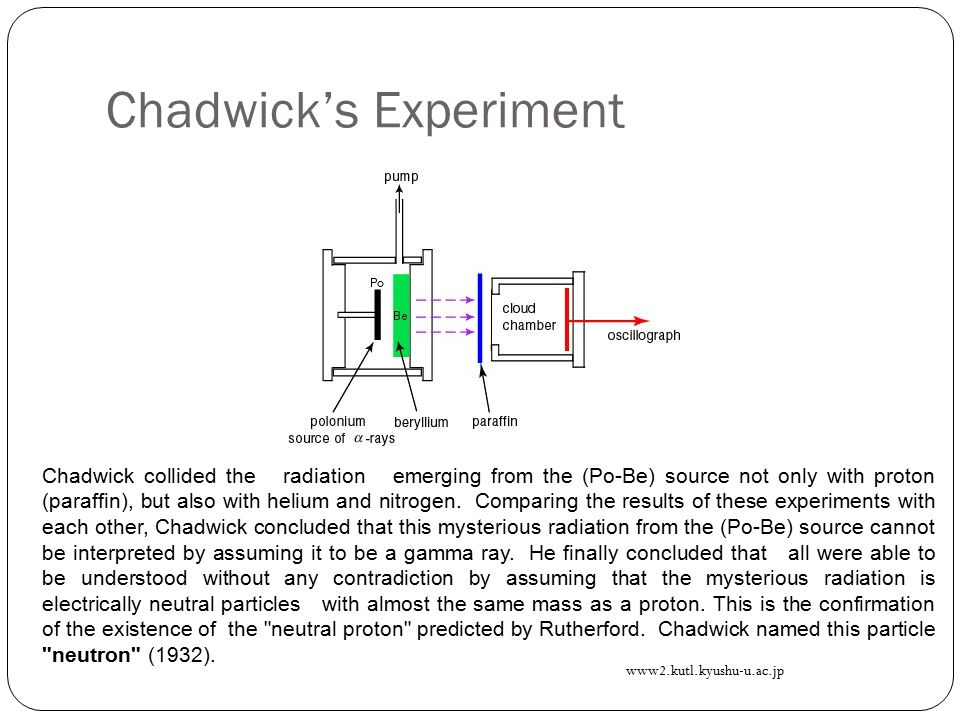Chadwick's Experiment Chadwick collided the radiation emerging from the (Po-Be) source not only with proton (paraffin), but also with helium and nitrogen.
