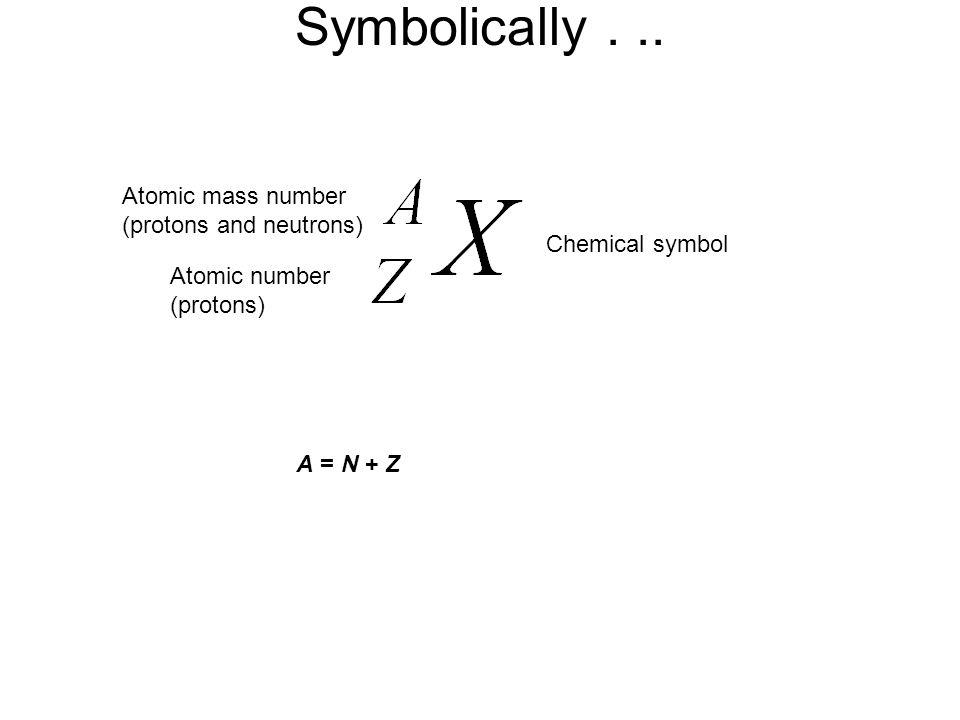 Symbolically...
