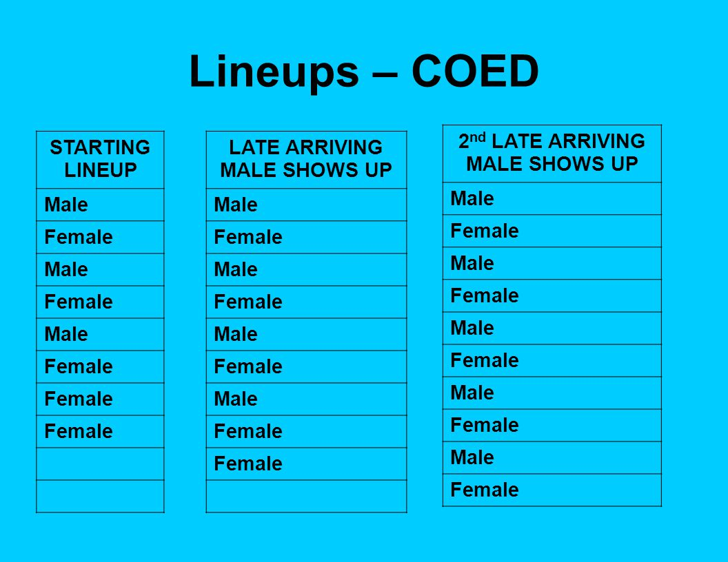 Lineups – COED STARTING LINEUP Male Female Male Female Male Female LATE ARRIVING MALE SHOWS UP Male Female Male Female Male Female Male Female 2 nd LA