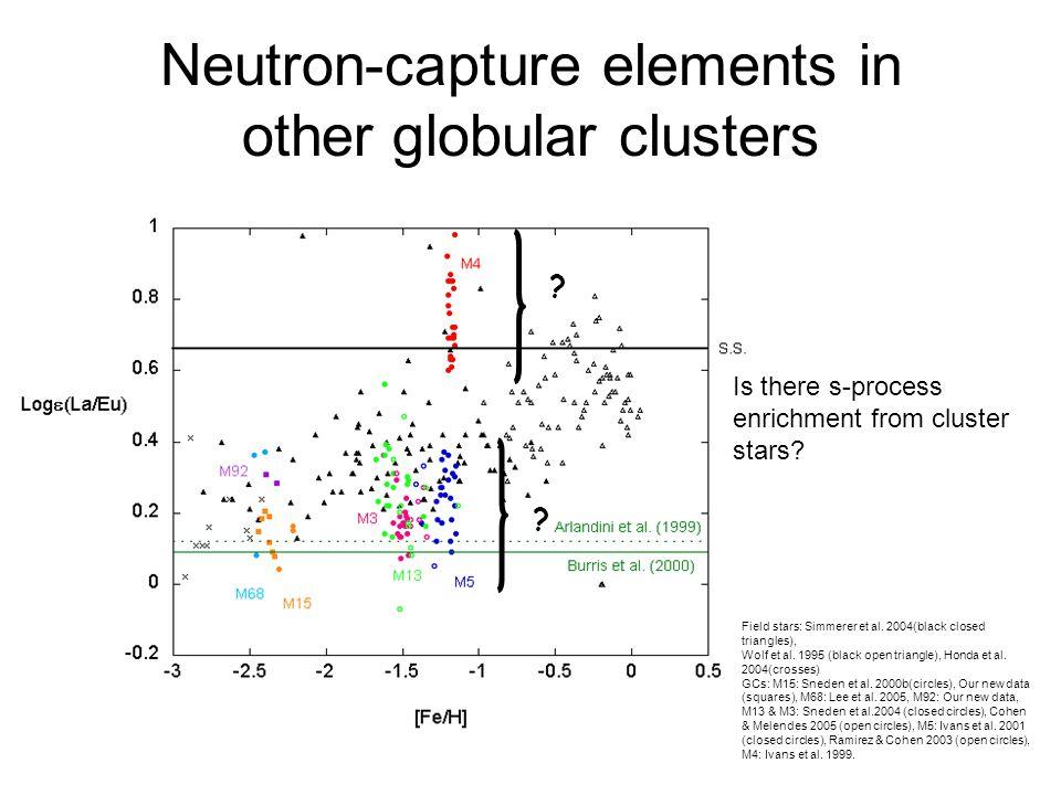 Neutron-capture elements in other globular clusters .
