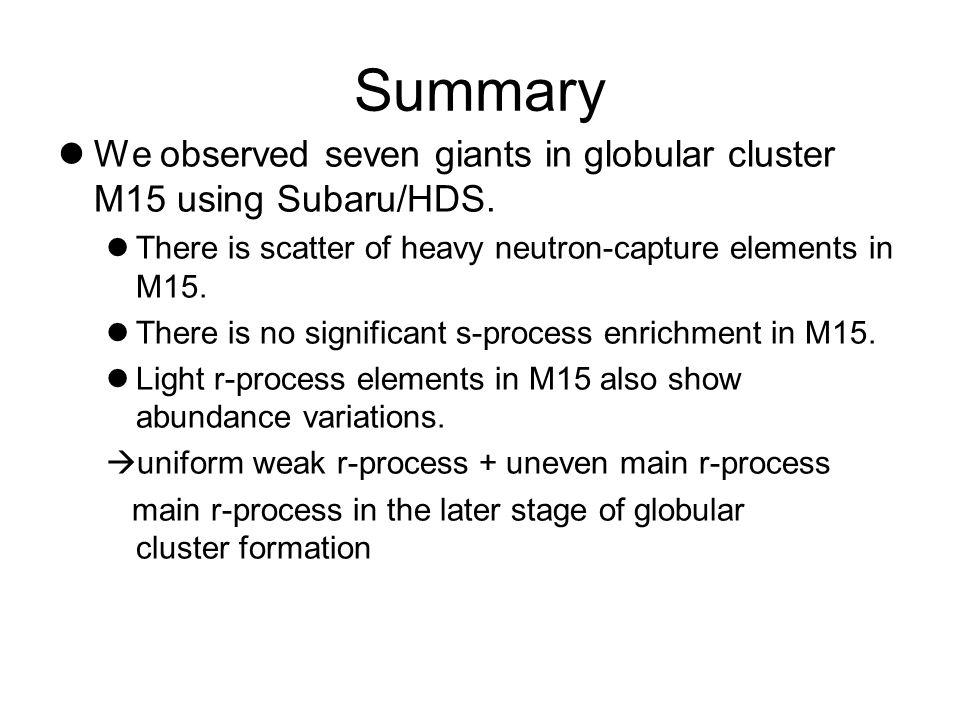 Summary We observed seven giants in globular cluster M15 using Subaru/HDS.