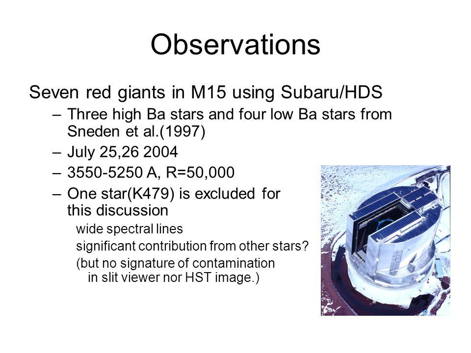 Heavy r-process elements La, Eu in M15 formed only by main r-process star-to-star abundance variation in heavy neutron-capture elements No significant s-process contribution Burris et al.2000 Arlandini et al.1999