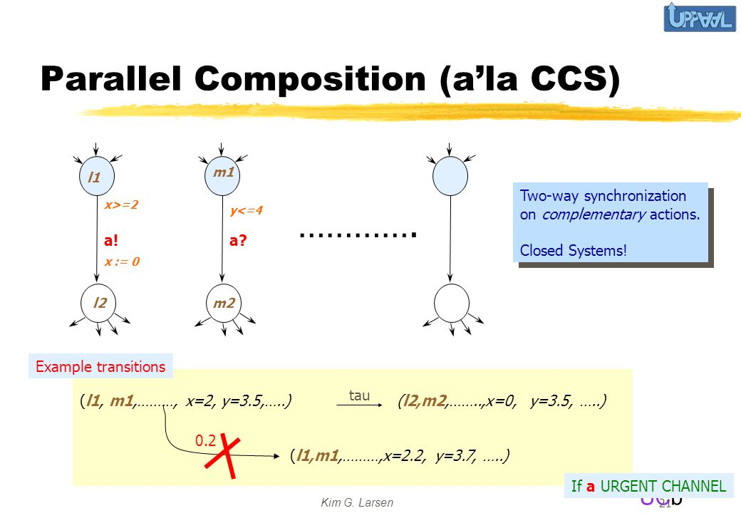 UCb Kim G. Larsen 21 Parallel Composition (a'la CCS) l1 l2 a.