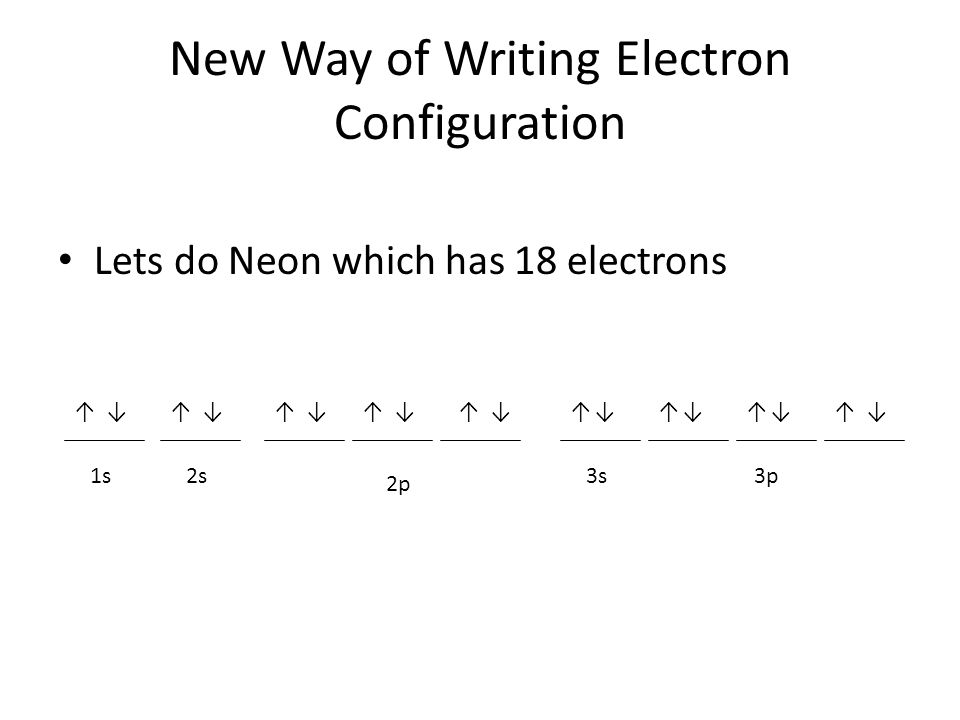 New Way of Writing Electron Configuration Lets do Neon which has 18 electrons 2s1s 2p ↓↑↑↑↑↑↓↓↓ 3s ↓↑ 3p ↑↓↑↑↓↓↓