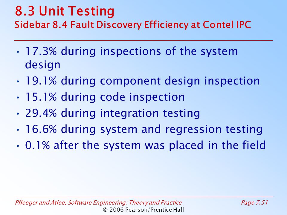 Pfleeger and Atlee, Software Engineering: Theory and PracticePage 7.51 © 2006 Pearson/Prentice Hall 8.3 Unit Testing Sidebar 8.4 Fault Discovery Efficiency at Contel IPC 17.3% during inspections of the system design 19.1% during component design inspection 15.1% during code inspection 29.4% during integration testing 16.6% during system and regression testing 0.1% after the system was placed in the field
