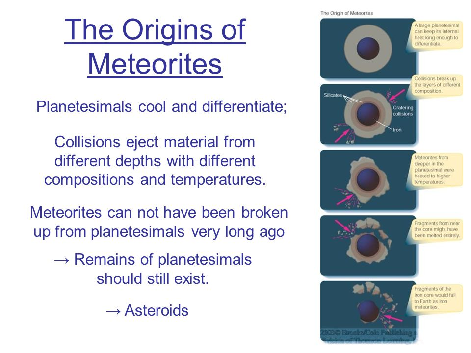 The Origins of Meteorites Planetesimals cool and differentiate; Collisions eject material from different depths with different compositions and temper