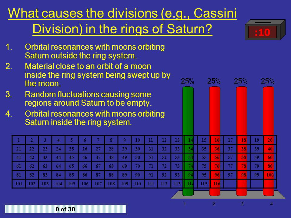 What causes the divisions (e.g., Cassini Division) in the rings of Saturn? :10 0 of 30 1234567891011121314151617181920 2122232425262728293031323334353