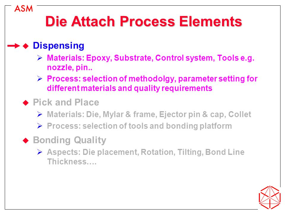 Common Problems & Possible Causes  Die Placement Good PlacementError Placement in X-Y direction
