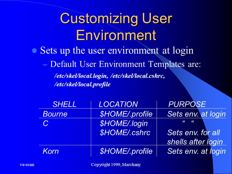 va-scanCopyright 1999, Marchany Customizing User Environment Sets up the user environment at login – Default User Environment Templates are: /etc/skel/local.login, /etc/skel/local.cshrc, /etc/skel/local.profile Bourne $HOME/.profile Sets env.