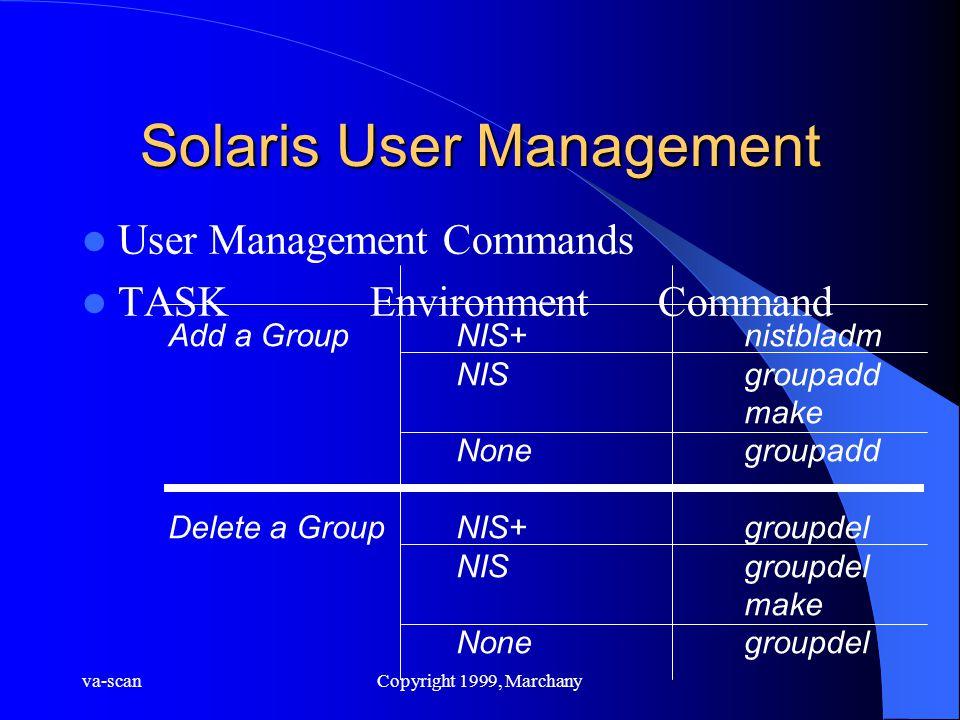 va-scanCopyright 1999, Marchany Solaris User Management User Management Commands TASKEnvironmentCommand Add a GroupNIS+nistbladm NISgroupadd make None