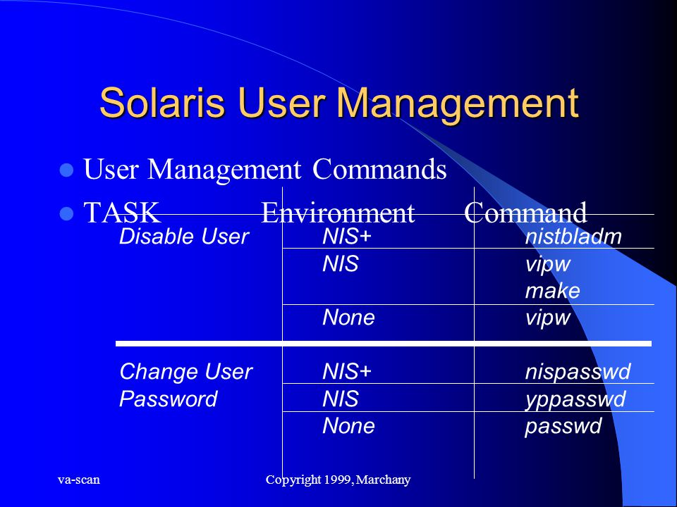 va-scanCopyright 1999, Marchany Solaris User Management User Management Commands TASKEnvironmentCommand Disable UserNIS+nistbladm NISvipw make Nonevip