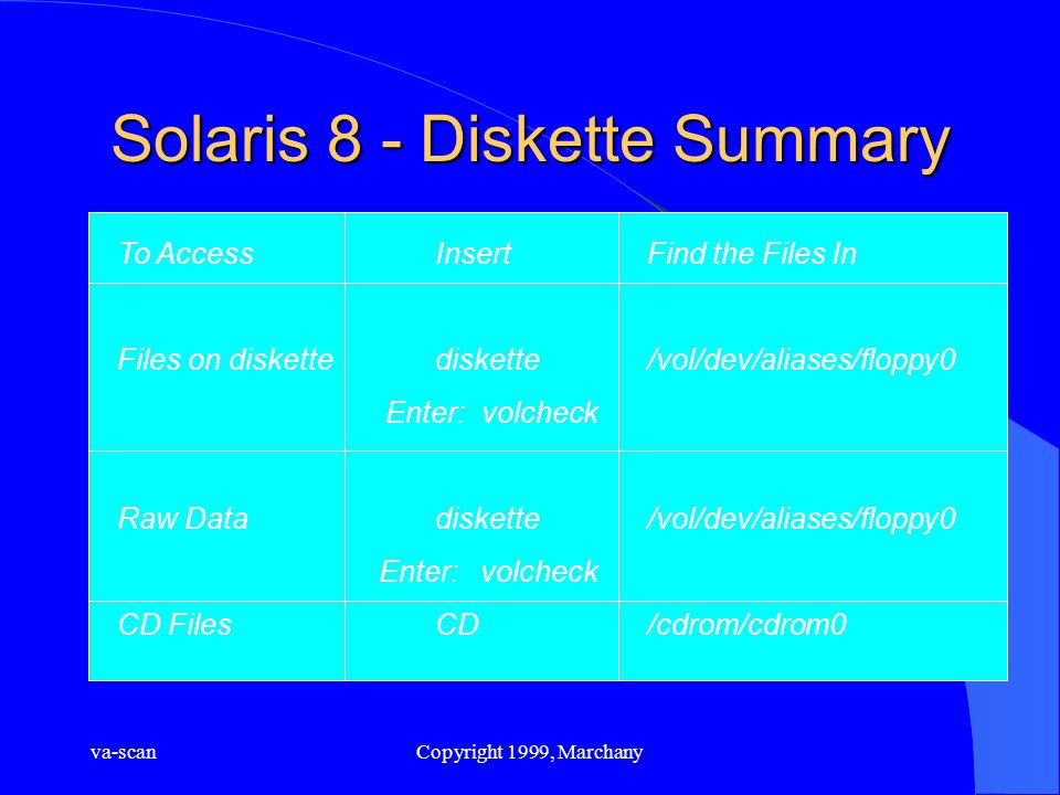 va-scanCopyright 1999, Marchany Solaris 8 - Diskette Summary To AccessInsertFind the Files In Files on diskettediskette/vol/dev/aliases/floppy0 Enter:
