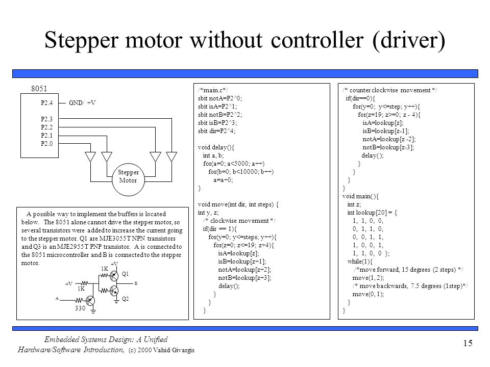 Embedded Systems Design: A Unified Hardware/Software Introduction, (c) 2000 Vahid/Givargis 15 Stepper motor without controller (driver) Stepper Motor 8051 GND/ +VP2.4 P2.3 P2.2 P2.1 P2.0 A possible way to implement the buffers is located below.